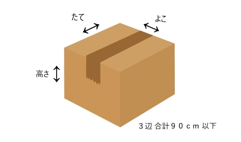 小形包装物(Small Packet)のサイズは3辺合計90㎝以内