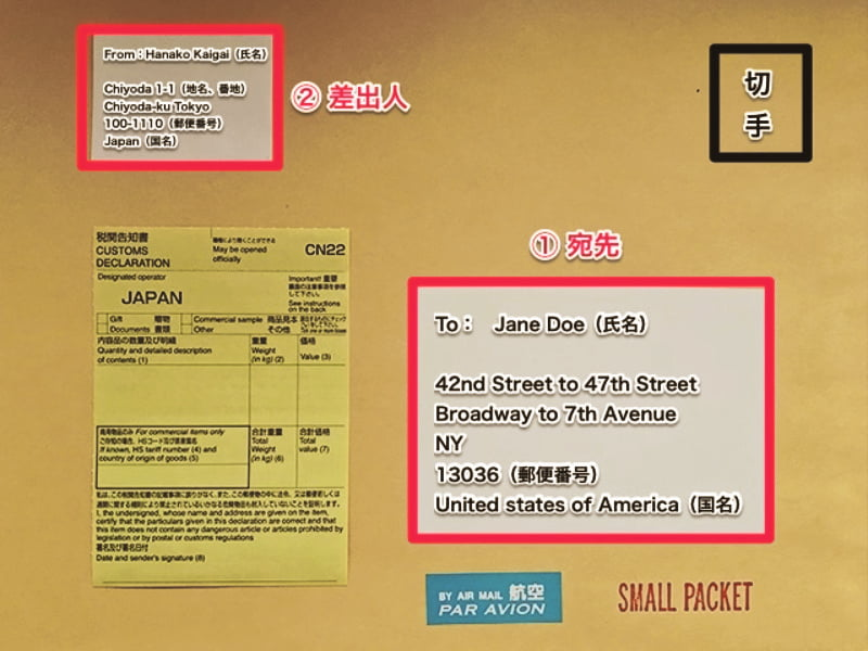 小形包装物の宛名の記入方法